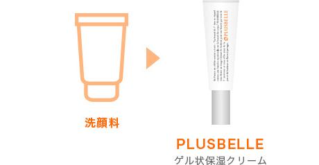 洗顔料+Plusbelle